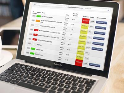 Unsere Web-basierte Software Hilft Bei Der Übersicht Und Der Verwaltung Ihrer Märkte.